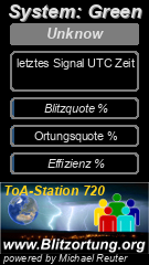 Blitzinfo Station RED