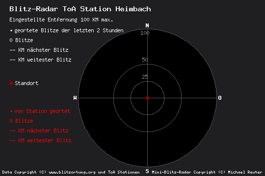 Mini-Radar der TOA Station