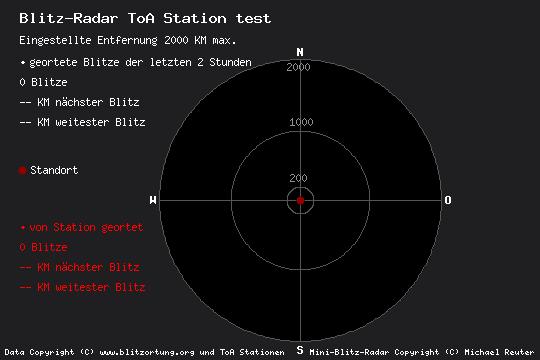 Mini-Radar der TOA Station